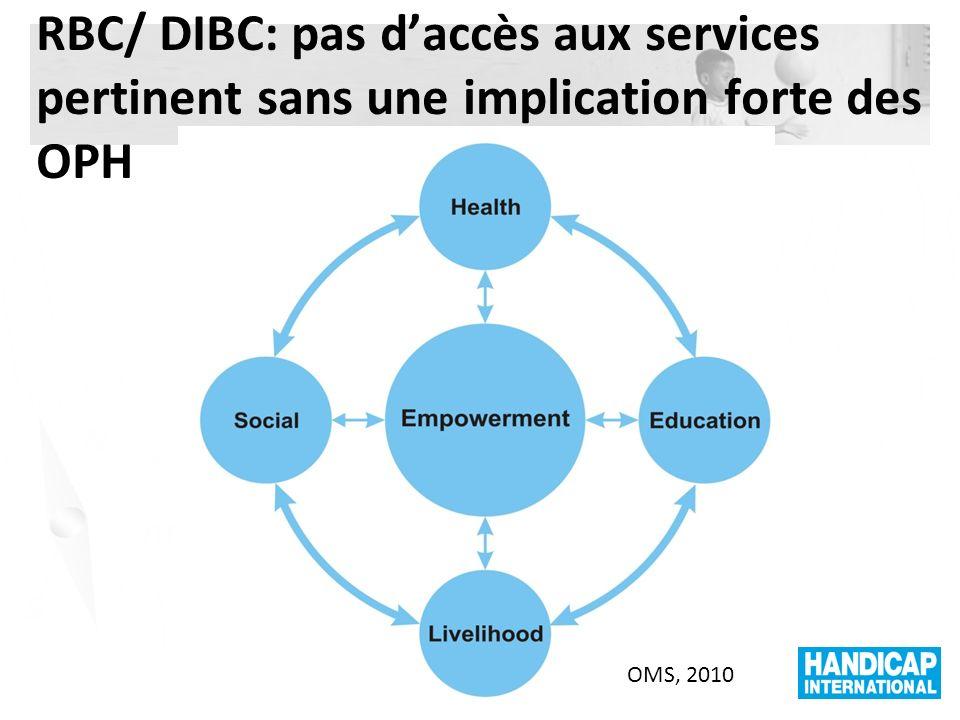 RBC/ DIBC: pas d'accès aux services pertinent sans une implication forte des OPH