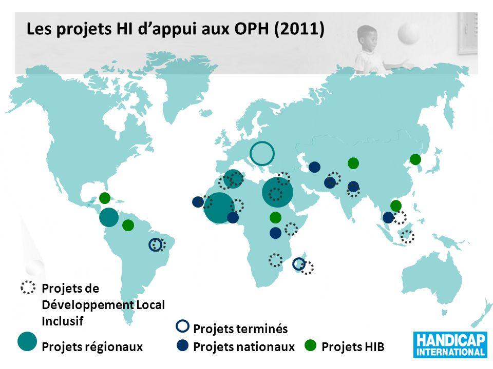 Les projets HI d'appui aux OPH (2011)