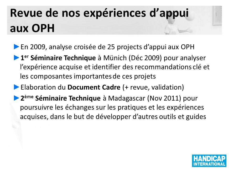 Revue de nos expériences d'appui aux OPH