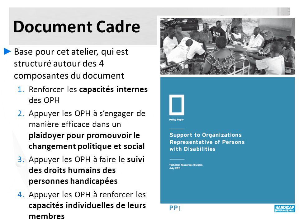 Document Cadre Base pour cet atelier, qui est structuré autour des 4 composantes du document. Renforcer les capacités internes des OPH.