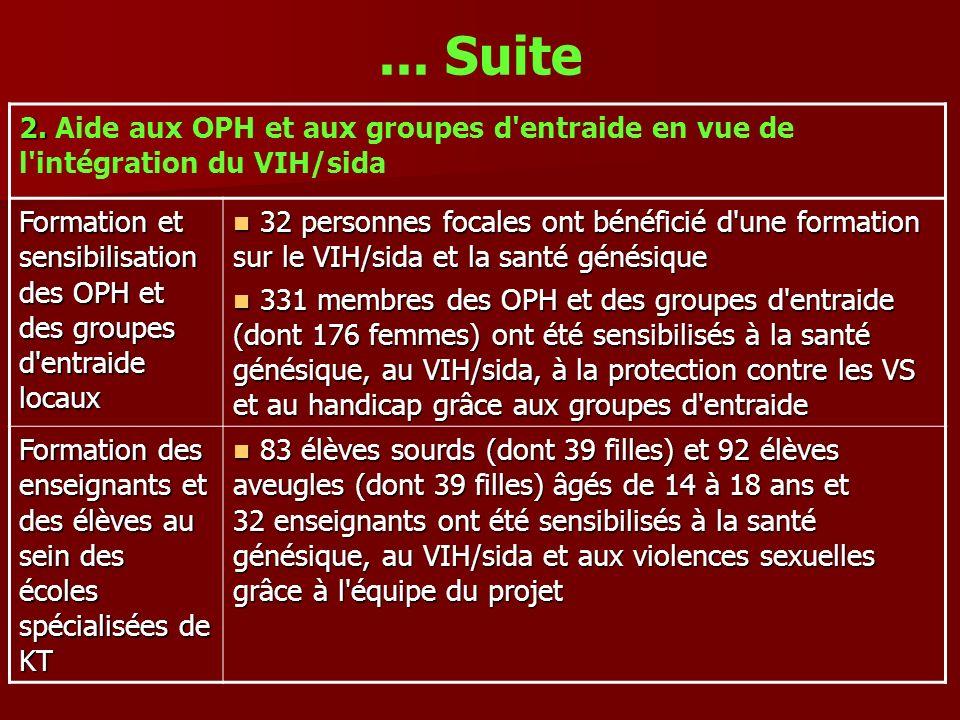 ... Suite 2. Aide aux OPH et aux groupes d entraide en vue de l intégration du VIH/sida.