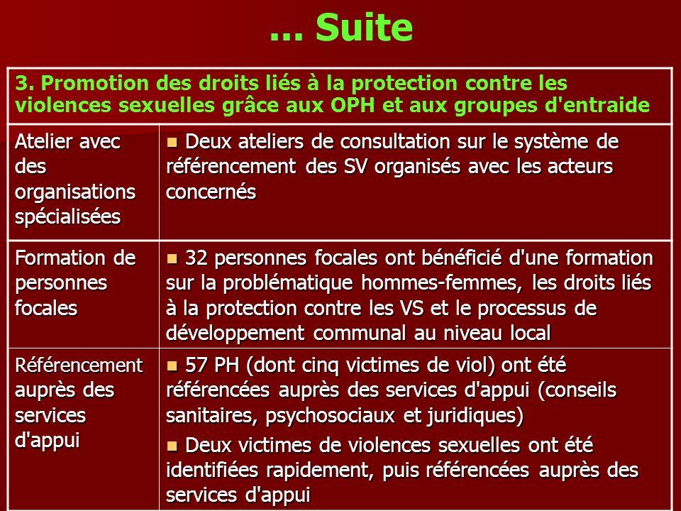... Suite 3. Promotion des droits liés à la protection contre les violences sexuelles grâce aux OPH et aux groupes d entraide.