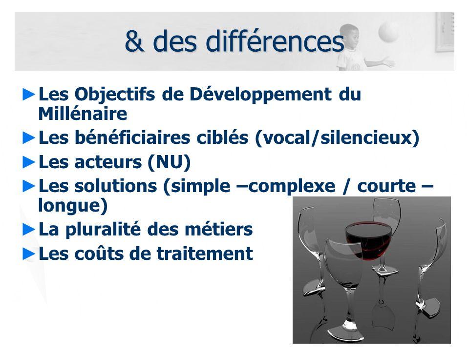 & des différences Les Objectifs de Développement du Millénaire