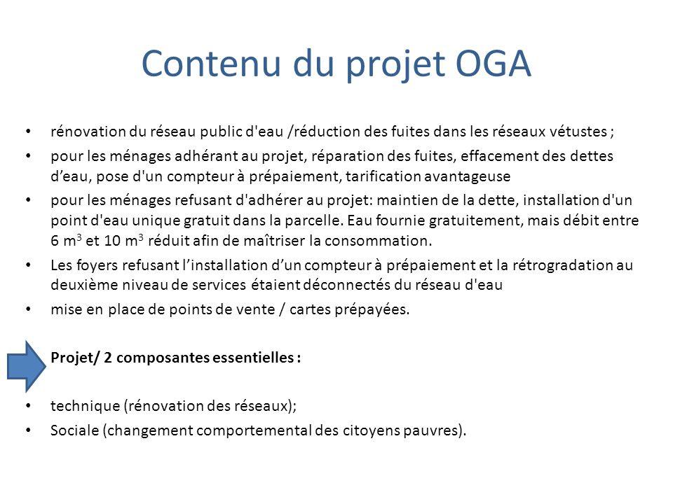 Contenu du projet OGA rénovation du réseau public d eau /réduction des fuites dans les réseaux vétustes ;