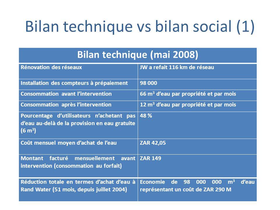 Bilan technique vs bilan social (1)
