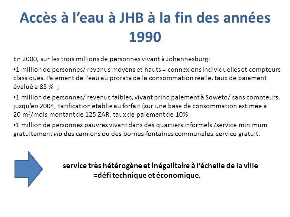 Accès à l'eau à JHB à la fin des années 1990