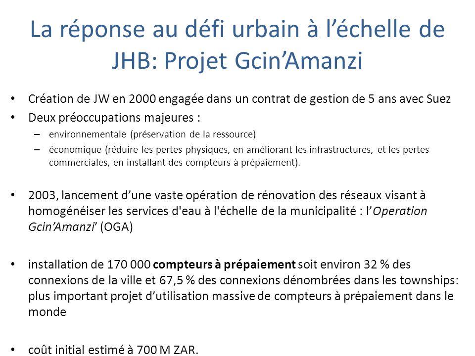 La réponse au défi urbain à l'échelle de JHB: Projet Gcin'Amanzi