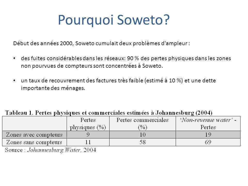 Pourquoi Soweto Début des années 2000, Soweto cumulait deux problèmes d ampleur :