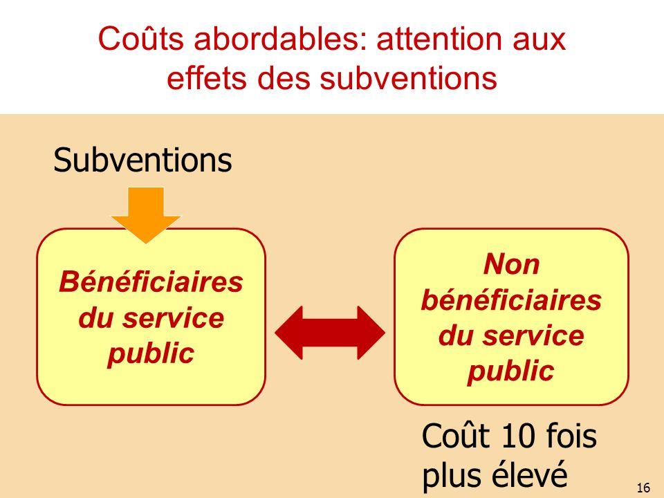 Coûts abordables: attention aux effets des subventions