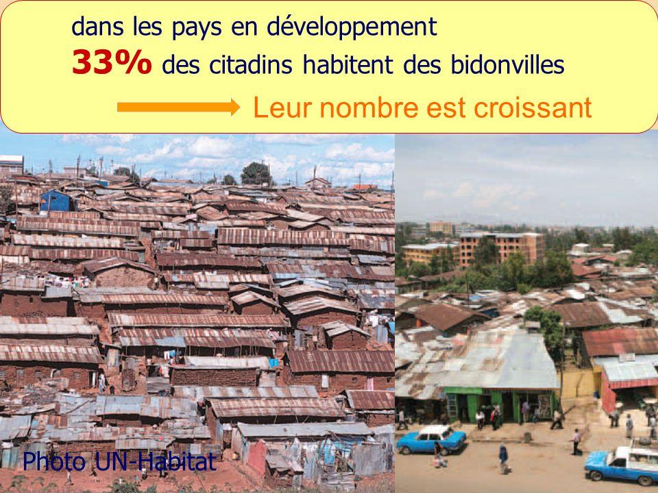 33% des citadins habitent des bidonvilles