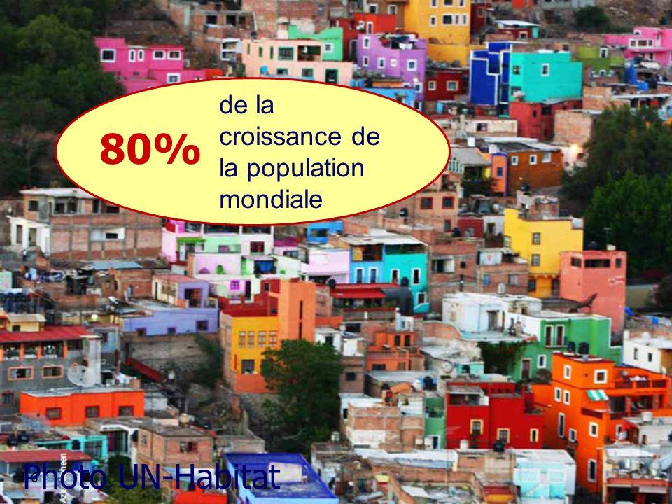 80% Photo UN-Habitat de la croissance de la population mondiale