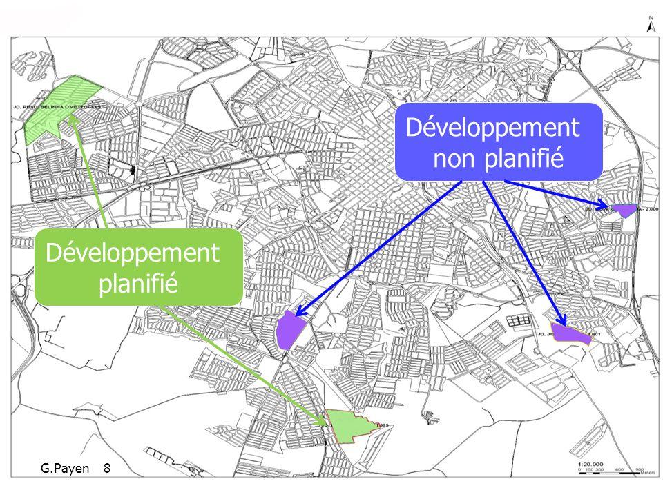 Développement non planifié Développement planifié