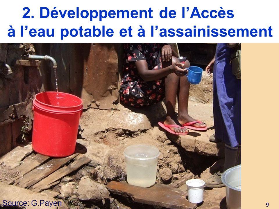 2. Développement de l'Accès à l'eau potable et à l'assainissement
