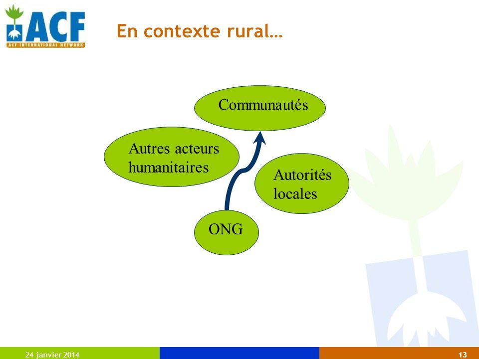 En contexte rural… Communautés Autres acteurs humanitaires Autorités