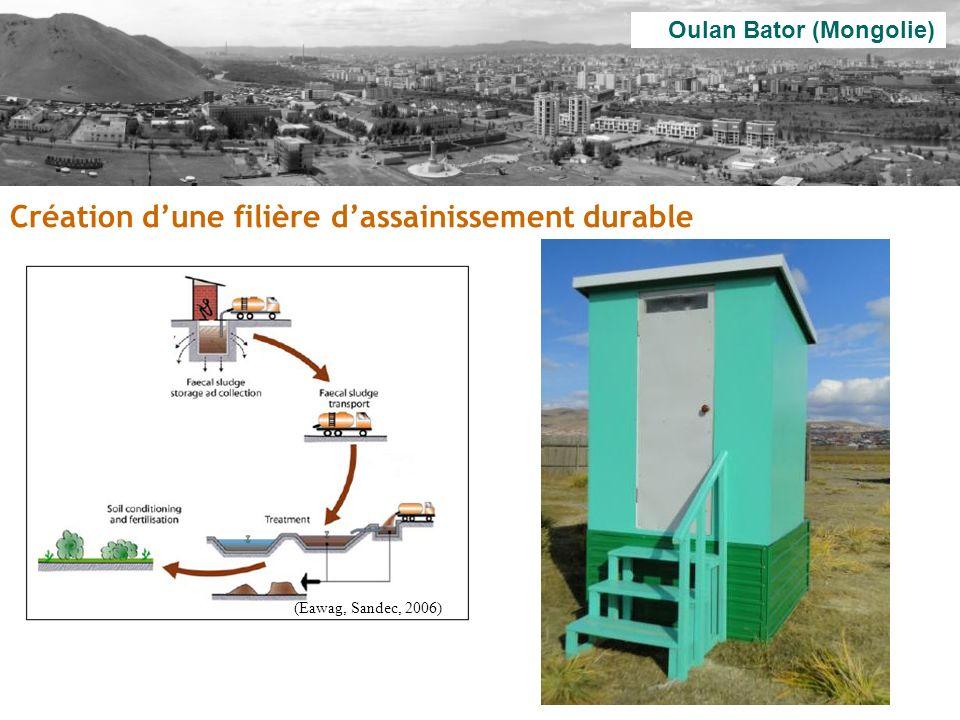 Création d'une filière d'assainissement durable