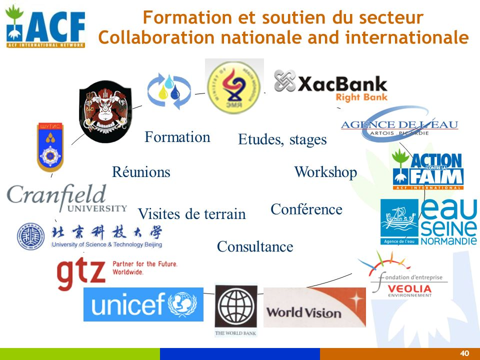 Formation et soutien du secteur Collaboration nationale and internationale