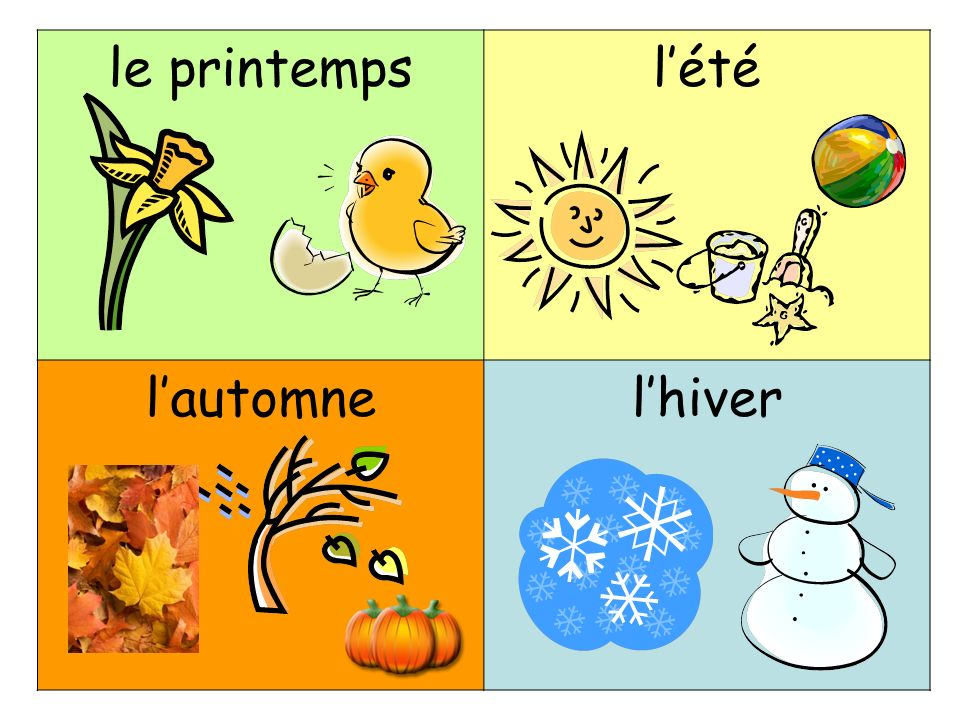 le printemps l'été l'automne l'hiver