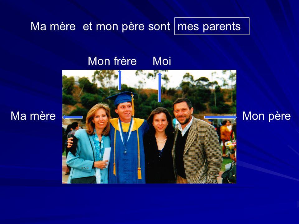 Ma mère et mon père sont mes parents Mon frère Moi Mi abuelo Ma mère Mon père