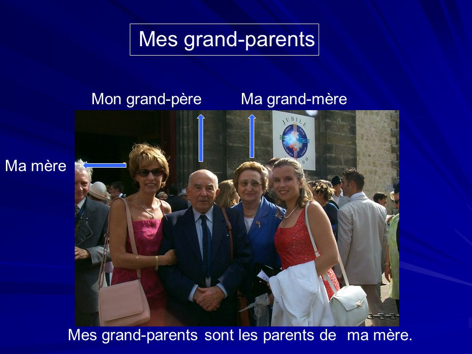 Mes grand-parents Mon grand-père Ma grand-mère Ma mère