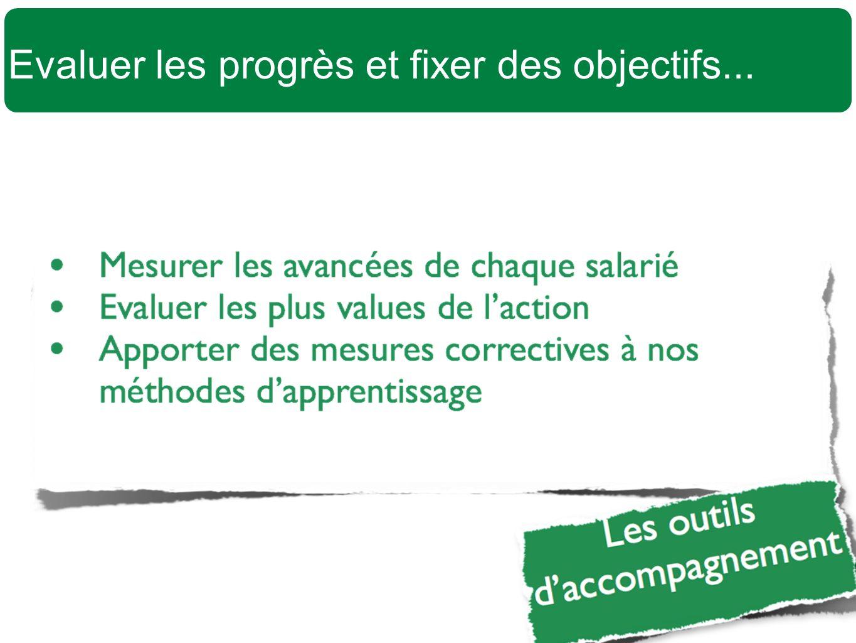 Evaluer les progrès et fixer des objectifs...