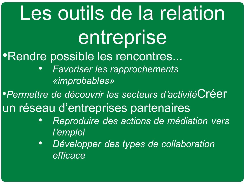 Les outils de la relation entreprise