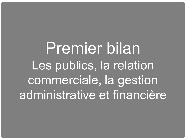 Premier bilan Les publics, la relation commerciale, la gestion administrative et financière