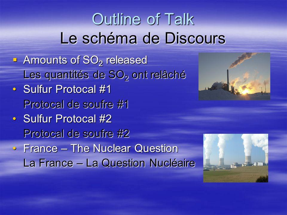 Outline of Talk Le schéma de Discours