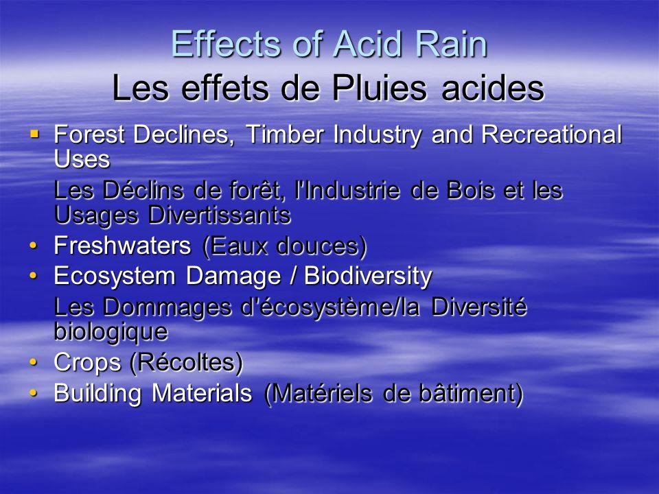 Effects of Acid Rain Les effets de Pluies acides