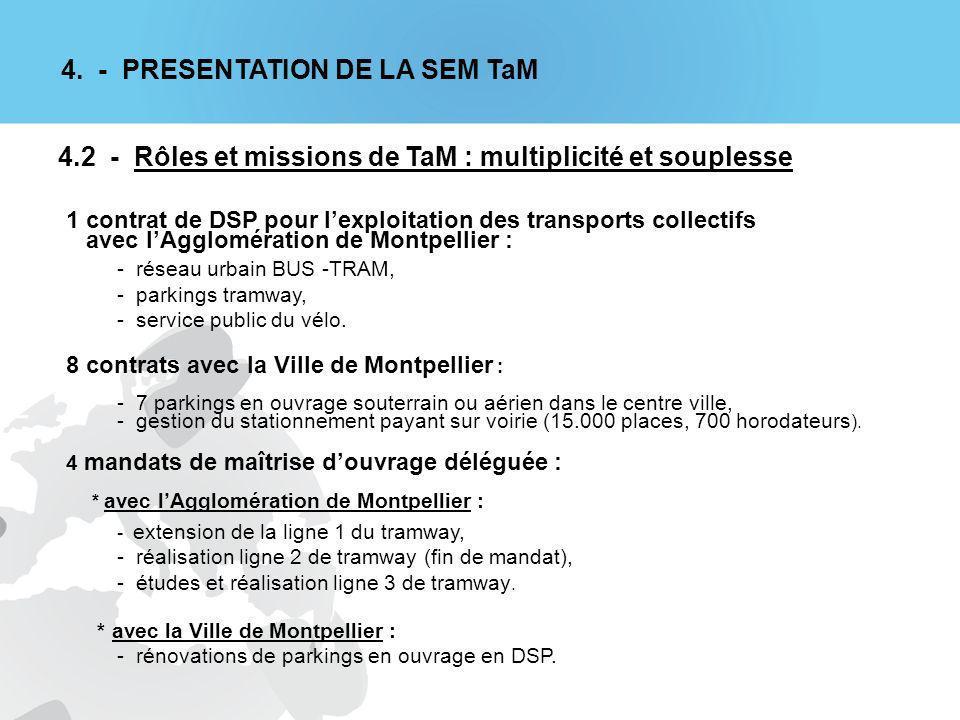 4. - PRESENTATION DE LA SEM TaM