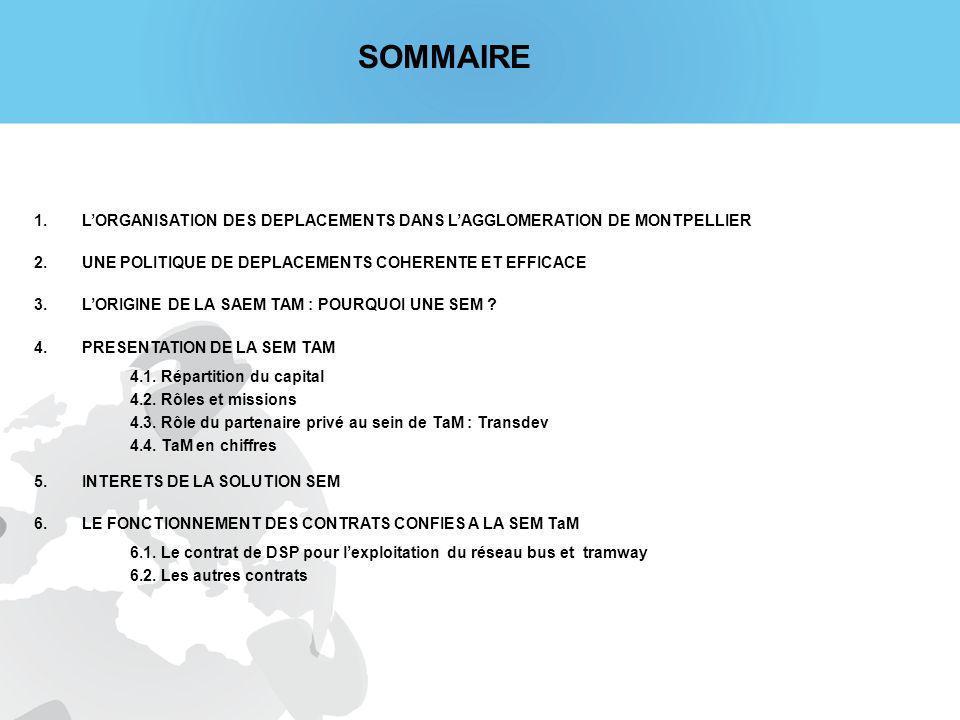 SOMMAIRE L'ORGANISATION DES DEPLACEMENTS DANS L'AGGLOMERATION DE MONTPELLIER. UNE POLITIQUE DE DEPLACEMENTS COHERENTE ET EFFICACE.