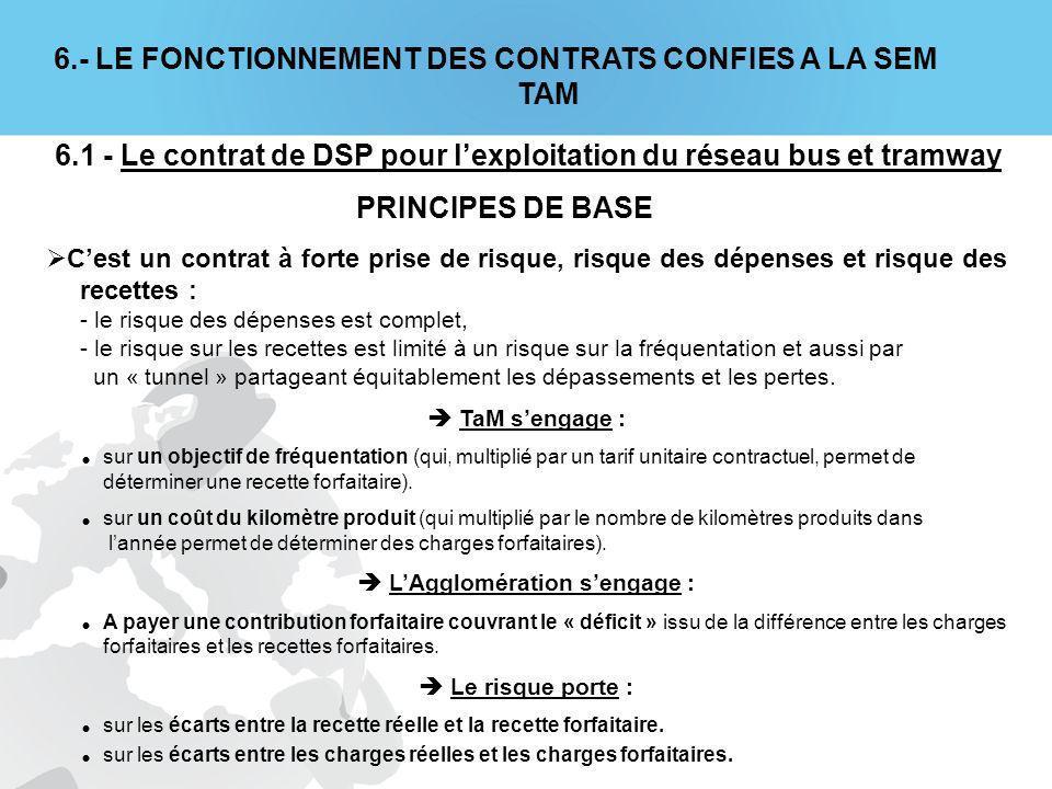 6.- LE FONCTIONNEMENT DES CONTRATS CONFIES A LA SEM TAM