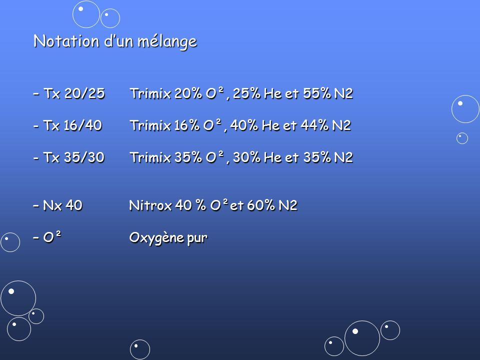 Notation d'un mélange – Tx 20/25 Trimix 20% O², 25% He et 55% N2
