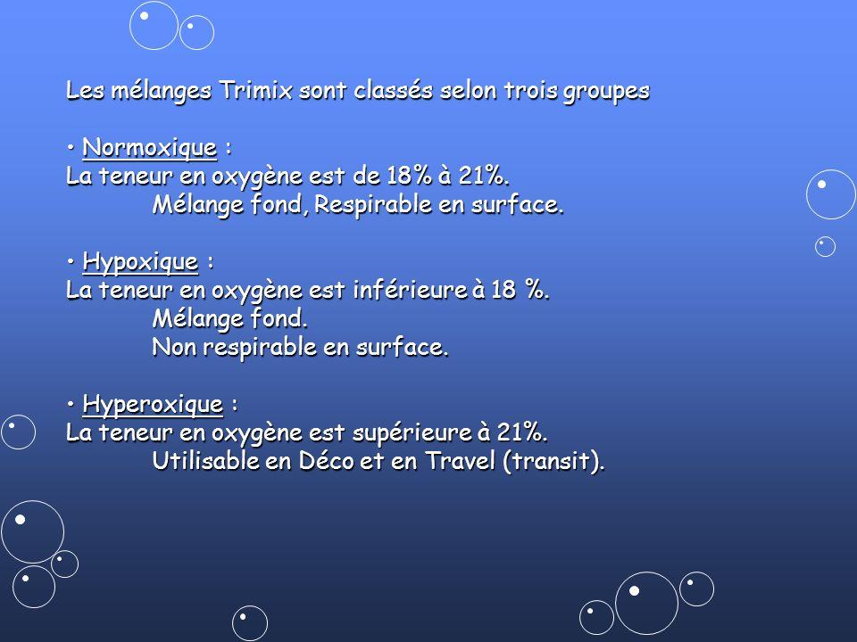 Les mélanges Trimix sont classés selon trois groupes • Normoxique :