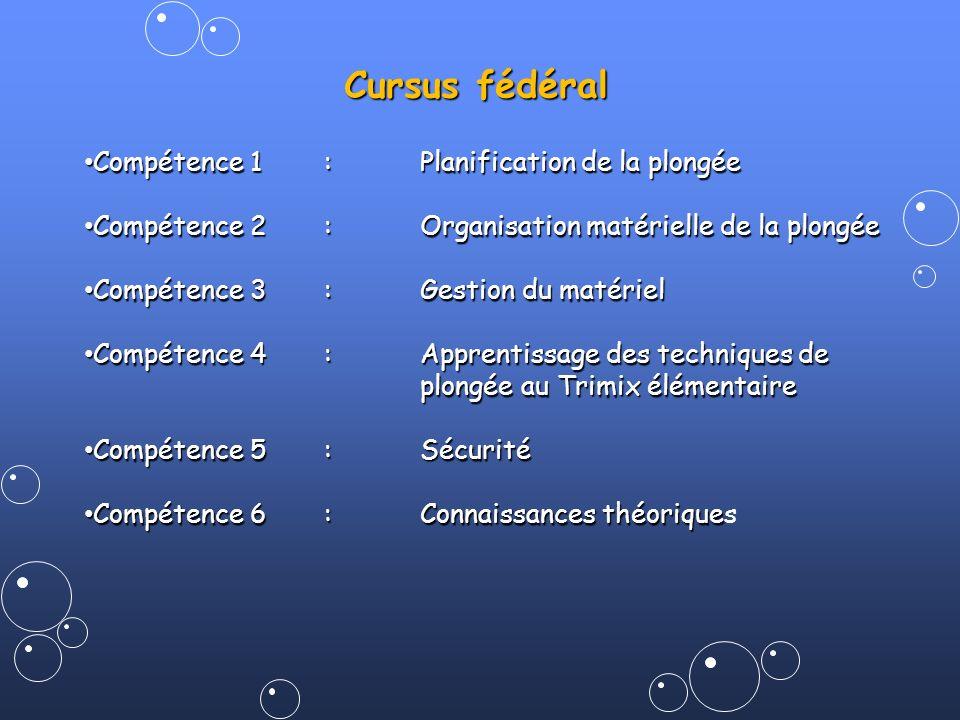 Cursus fédéral Compétence 1 : Planification de la plongée