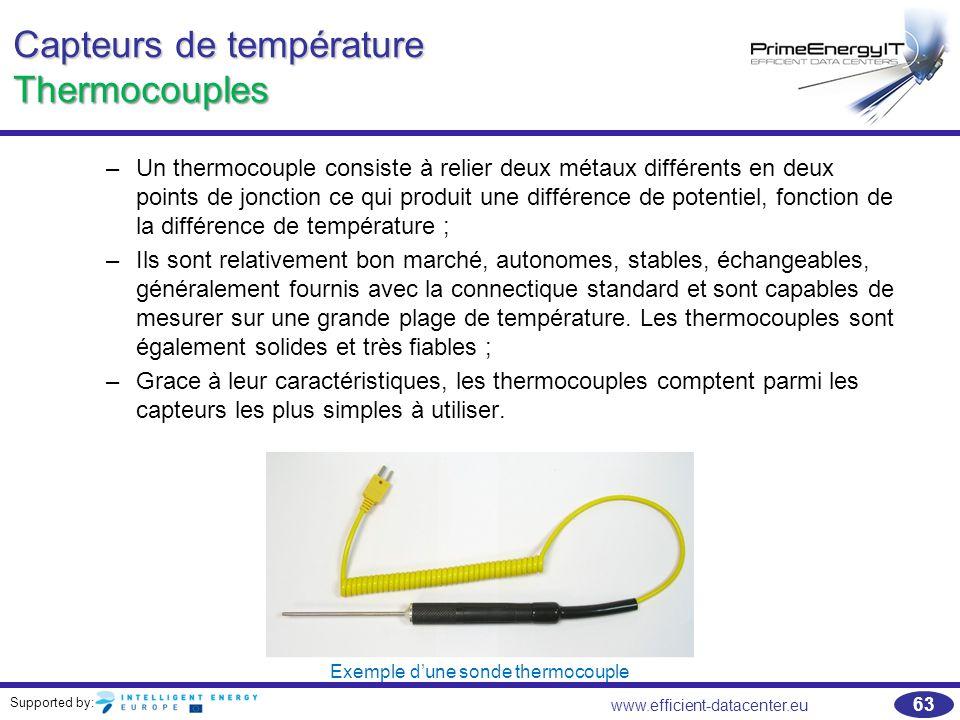 module 2 suivi de la consommation d nergie et analyse des co ts ppt t l charger. Black Bedroom Furniture Sets. Home Design Ideas