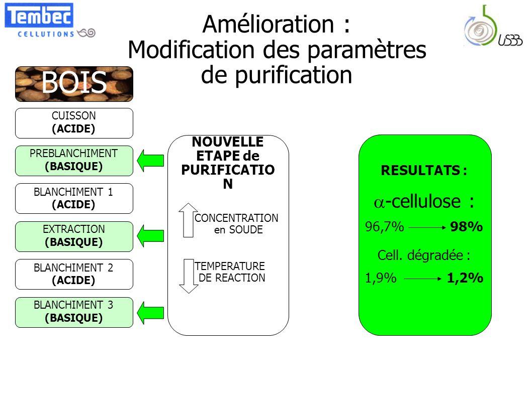 Modification des paramètres de purification