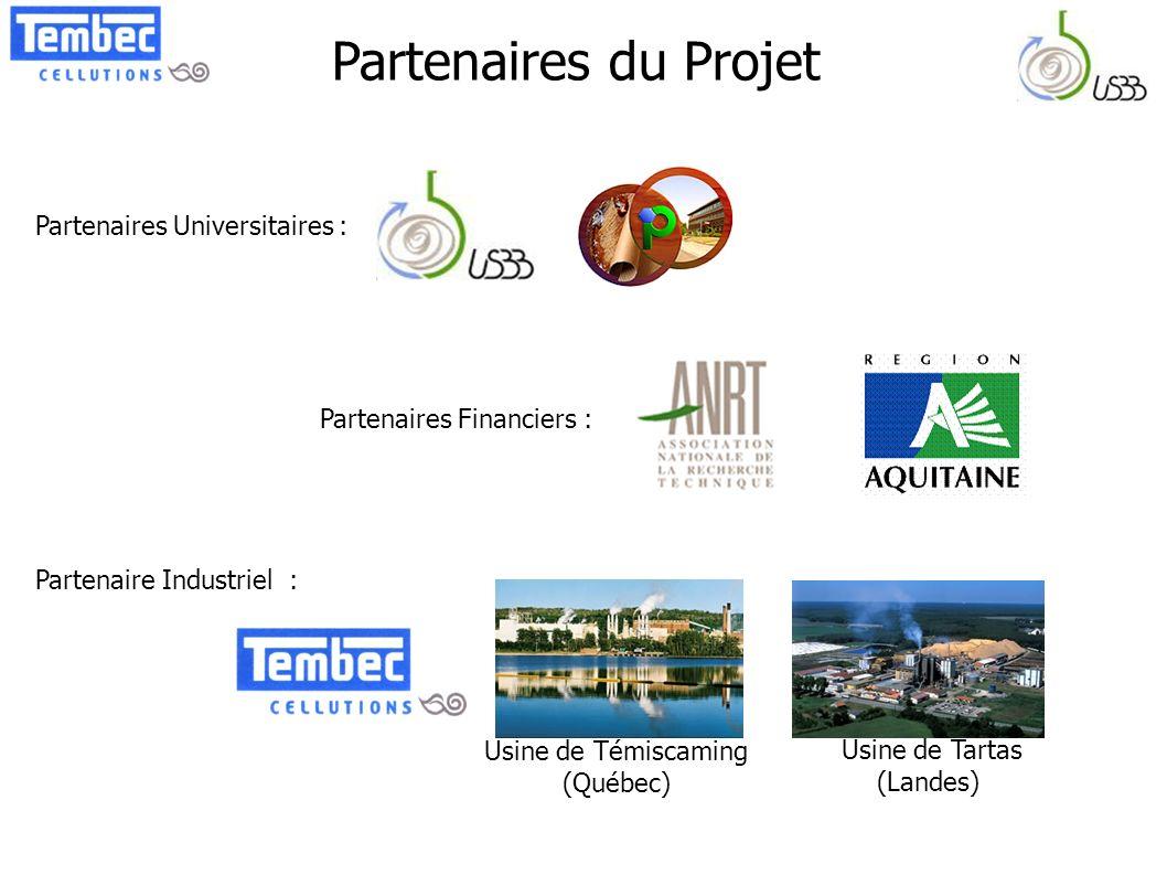 Partenaires du Projet Partenaires Universitaires :