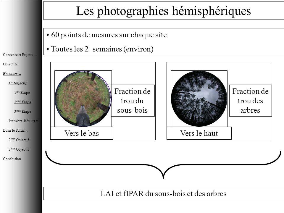 Les photographies hémisphériques