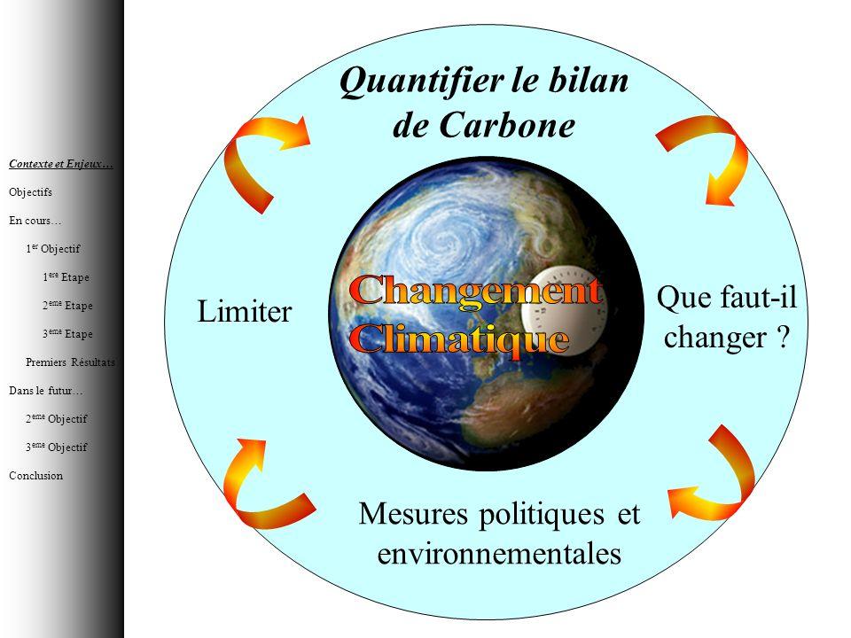 Quantifier le bilan de Carbone