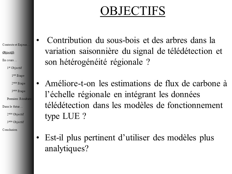 Contexte et Enjeux…Objectifs. En cours… 1er Objectif. 1ere Etape. 2eme Etape. 3eme Etape. Premiers Résultats.