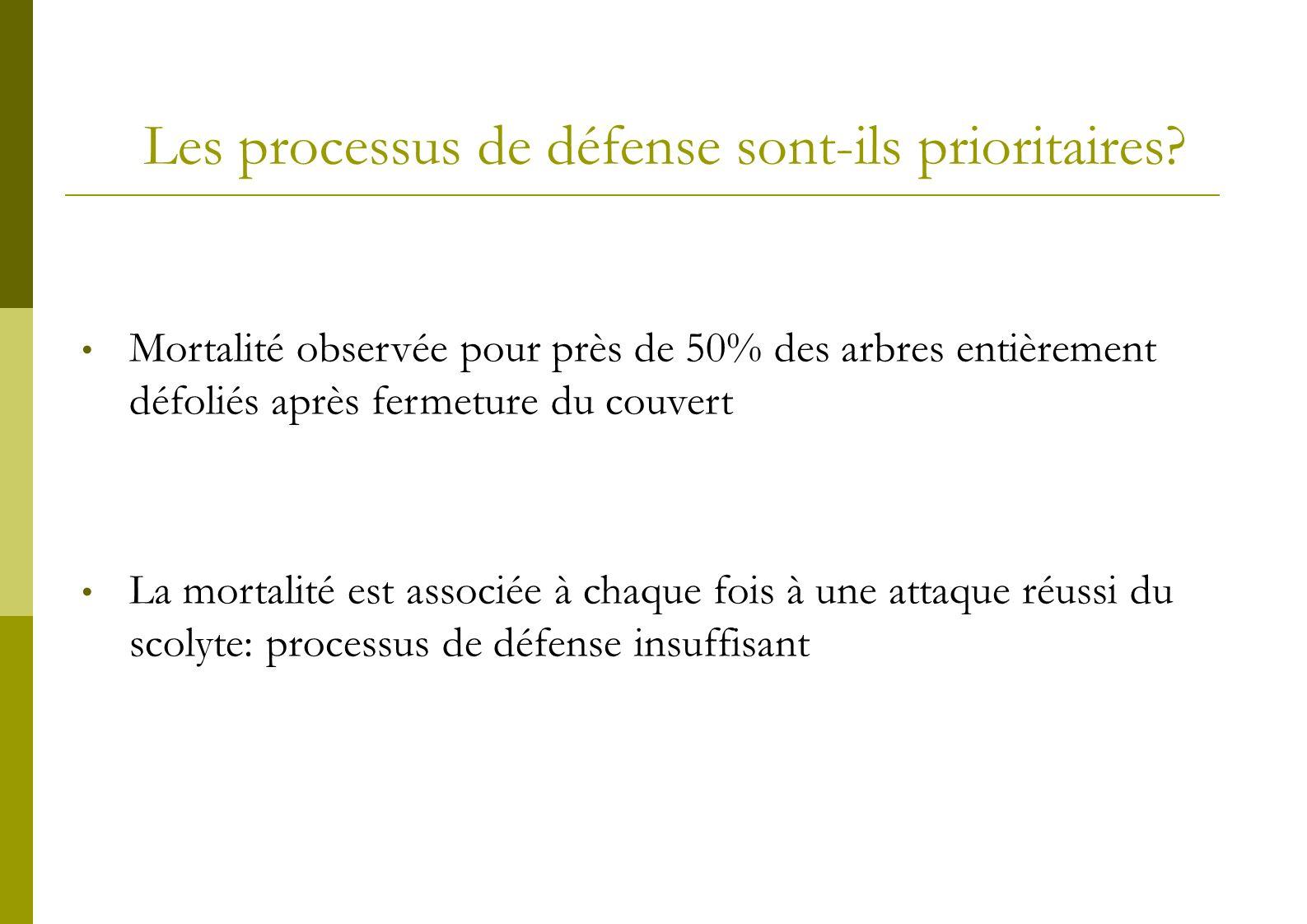Les processus de défense sont-ils prioritaires
