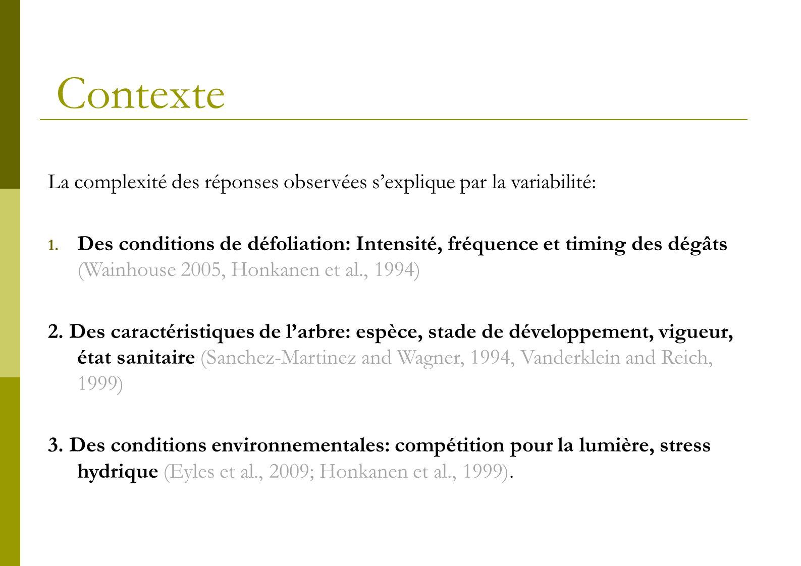 ContexteLa complexité des réponses observées s'explique par la variabilité: