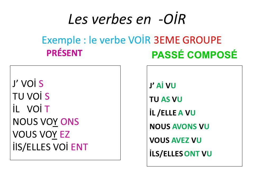 Exemple : le verbe VOİR 3EME GROUPE