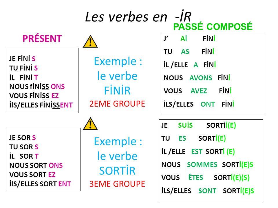 Les verbes en -İR PRÉSENT PASSÉ COMPOSÉ 2EME GROUPE 3EME GROUPE
