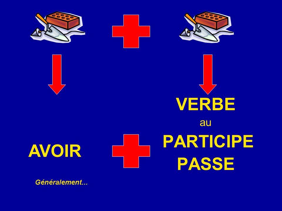 VERBE PARTICIPE PASSE AVOIR au Généralement...