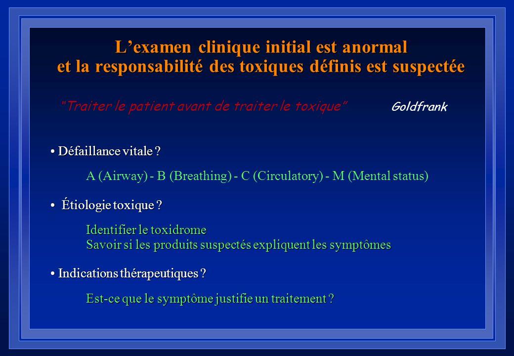 L'examen clinique initial est anormal et la responsabilité des toxiques définis est suspectée