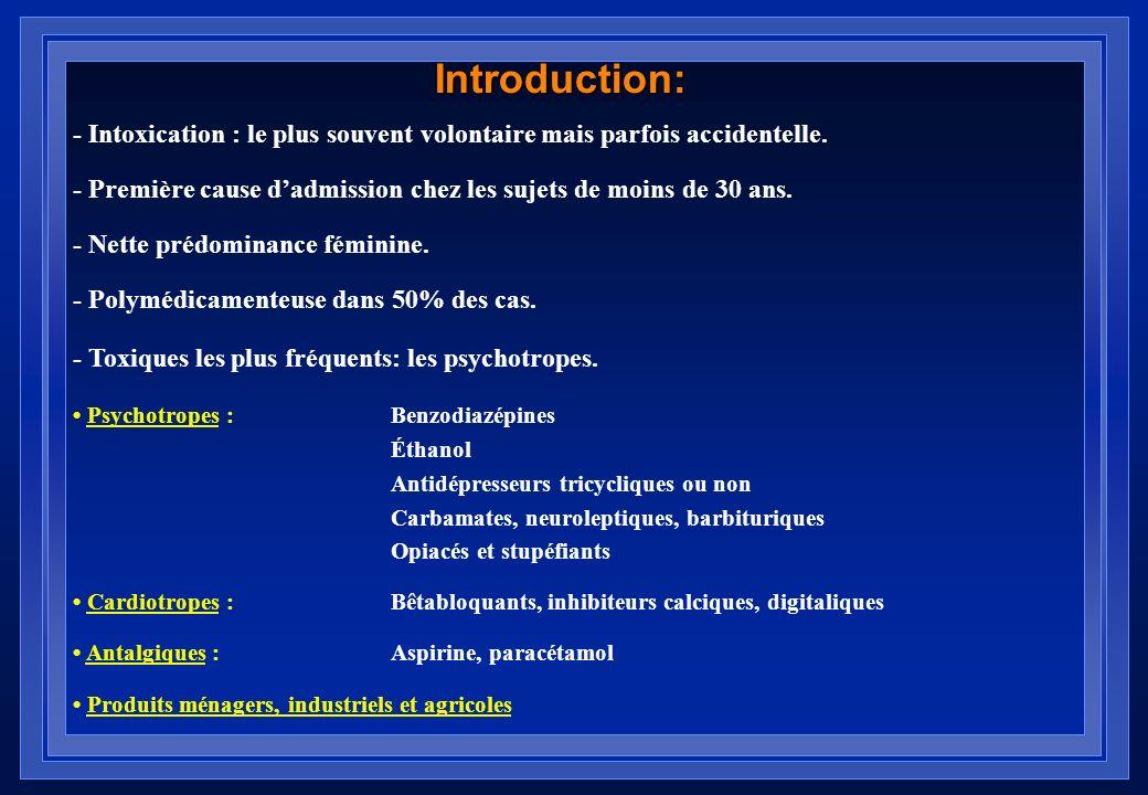 Introduction:- Intoxication : le plus souvent volontaire mais parfois accidentelle. - Première cause d'admission chez les sujets de moins de 30 ans.