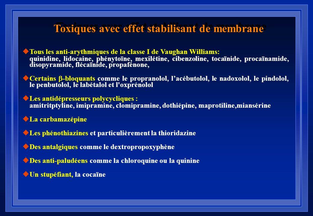 Toxiques avec effet stabilisant de membrane