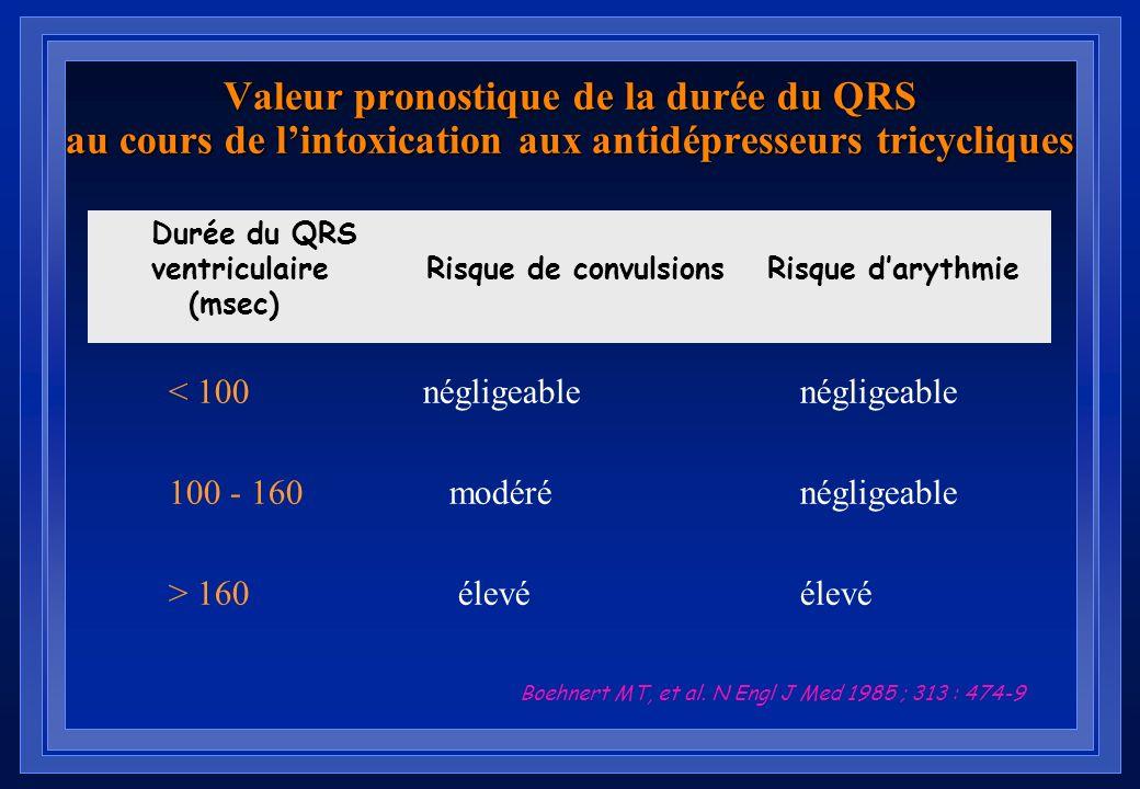 Valeur pronostique de la durée du QRS au cours de l'intoxication aux antidépresseurs tricycliques
