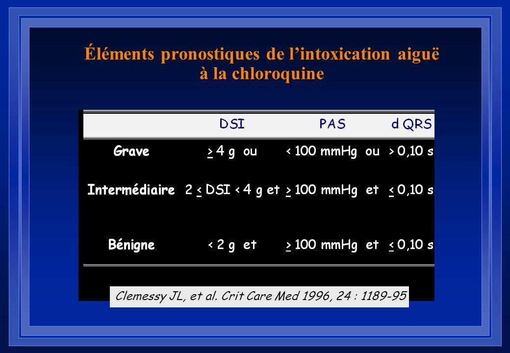 Éléments pronostiques de l'intoxication aiguë à la chloroquine